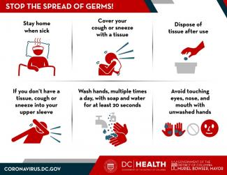 DC Health Coronavirus Tips